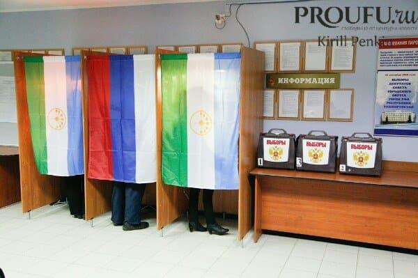 ВБашкирии избирателей уже ожидают на3426 участках