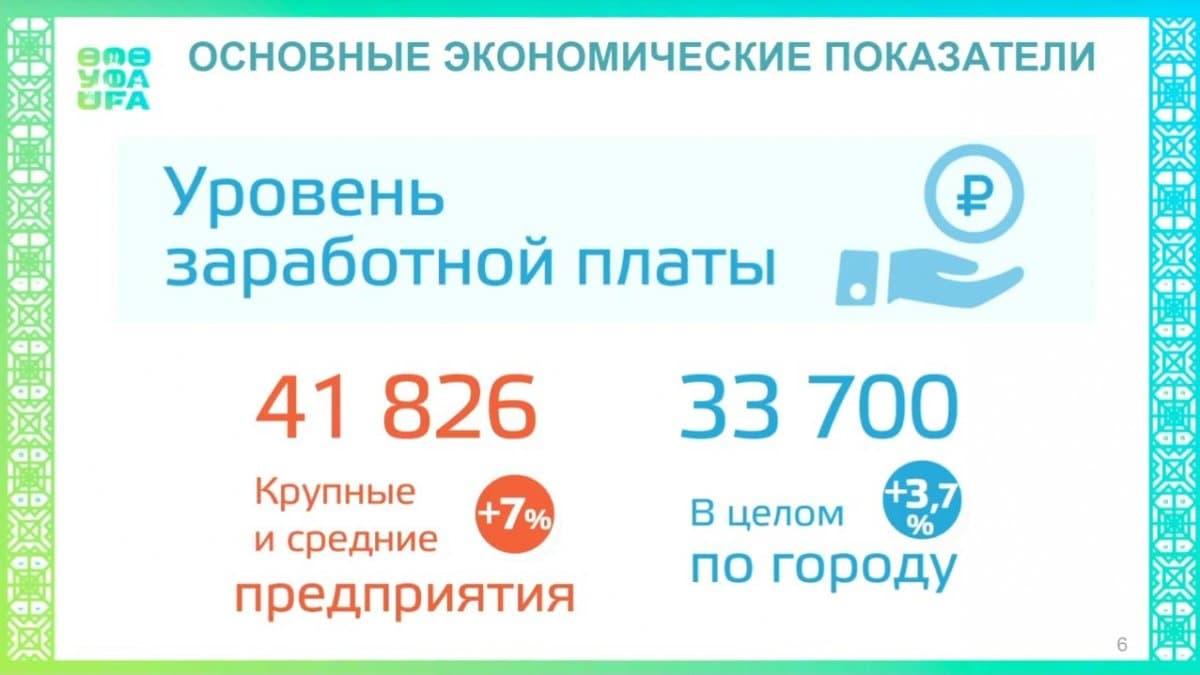 ВУфе на3,7% подросла средняя заработная плата идостигла 33 700 руб.