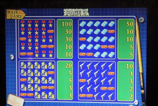 Когда уберуг все азартные игры в уфе автоматы игрософт онлайн