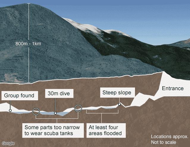 Операция поспасению детей изпещеры вТаиланде приостановлена на10 часов